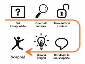 infografia (IT)